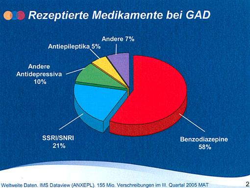 Prof. Dr. Hans-Peter Volz: Therapiemöglichkeiten mit Pregabalin ‑ Vorstellung der Studienergebnisse