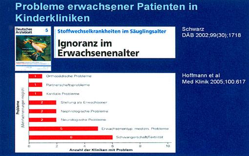 PD Dr. med. M. Merkel: Lyosomale Speicherkrankheiten – Interdisziplinäre Diagnostik und Therapie für eine verbesserte Patientenversorgung
