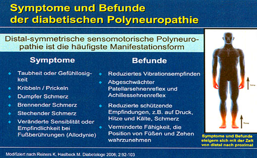 Antidepressiva in der Schmerztherapie für Patienten mit Diabetischer Polyneuropathie