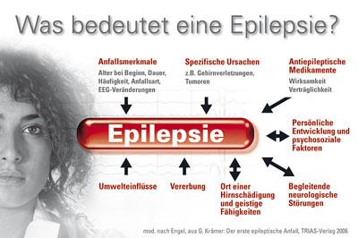 Geheimnis Epilepsie – Das Krankheitsbild hat sich verändert
