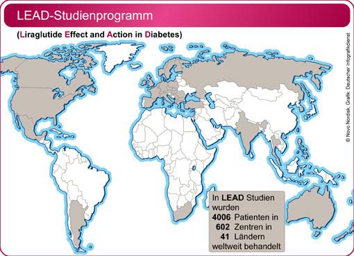 EASD 2008 – Humanes-GLP-1 Analogon Liraglutid: Neue Studienergebnisse unterstreichen viel versprechendes Produktprofil bei Typ 2 Diabetes