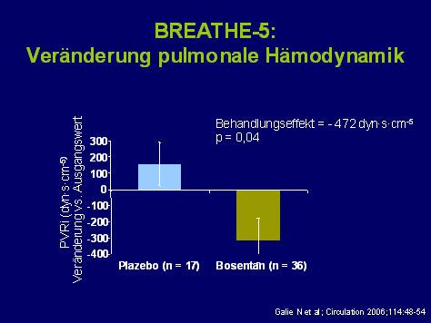 OÄ Dr. med. S. Mebus: Medikamentöse Therpieansätze bei schwerer PAH und Eisenmenger-Reaktion