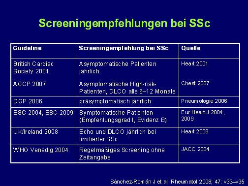 Dr. med.  J. Winkler: Dyspnoe – woran muss man bei Patienten mit systemischer Sklerose (SSc) denken?