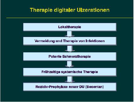 2. Deutsches Forum systemische Sklerose (SSc): Digitale Ulzerationen und darüber hinaus: sichtbare und unsichtbare Manifestationen der systemischen Sklerose