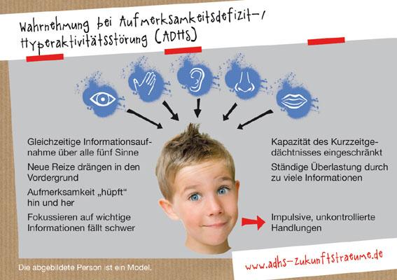 Shire Deutschland GmbH initiiert Informationskampagne: Trotz ADHS Zukunftsträume verwirklichen
