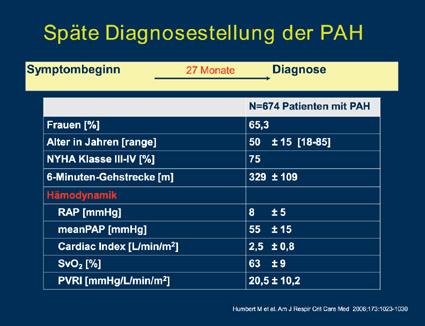 PD Dr. med. Hanno Leuchte: Therapie der Gegenwart bei PAH – optimierte Therapiestrategie nach aktuellen Leitlinien