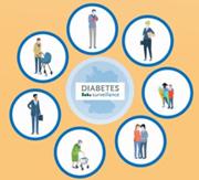 Robert Koch-Institut: Wie Surveillance zum Schutz der Bevölkerungsgesundheit beiträgt